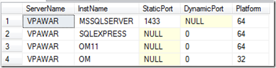 BISQL # 73 - How To find list of SQL Server Instances Installed on any machine By Query (2/2)