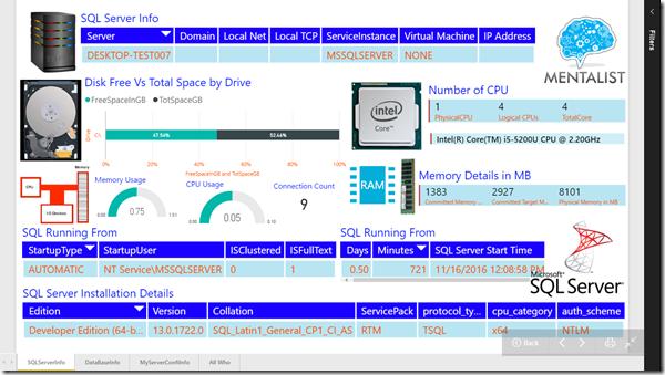Vishal's SQL Info Dashboard